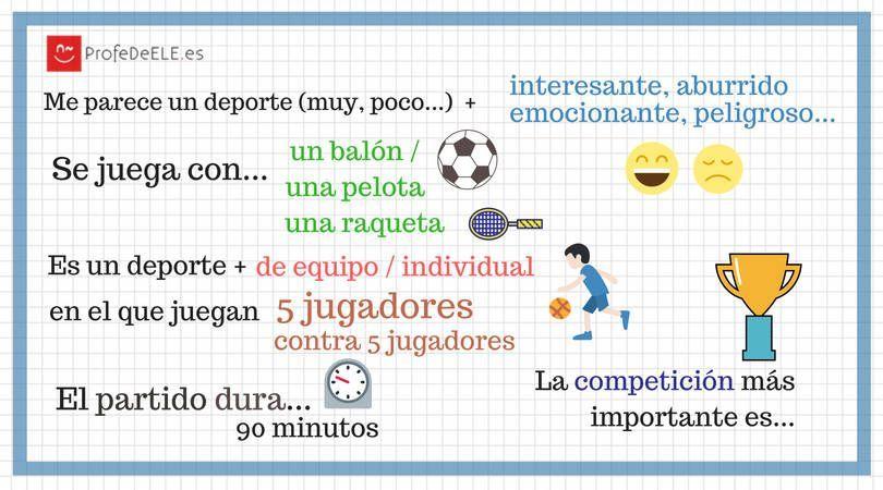 Resultado de imagen de glosario español aleman los deportes