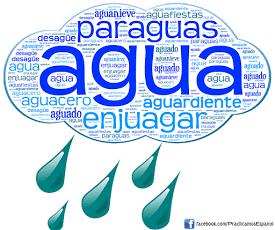 Nubes de palabras agua