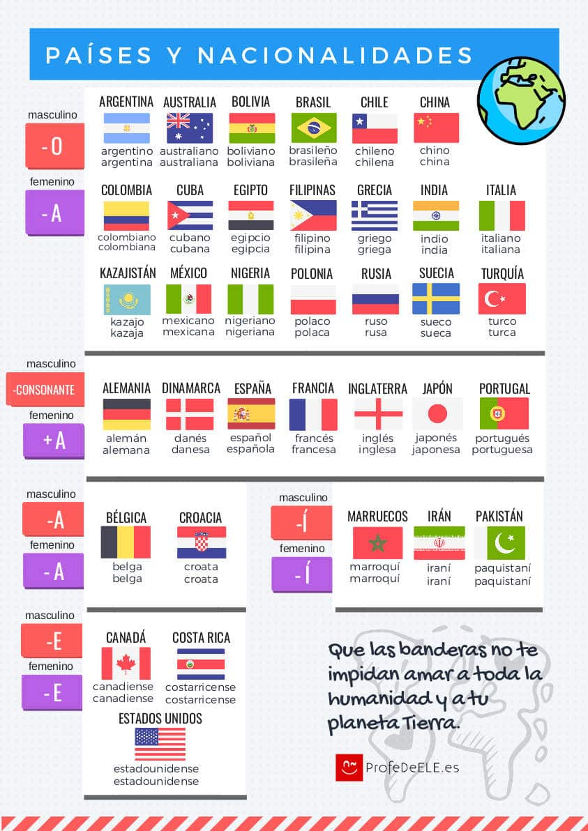 Países y nacionalidades en español » ProfeDeELE.es