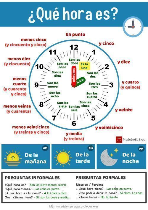 Learn How To Tell The Time In Spanish Profedeele