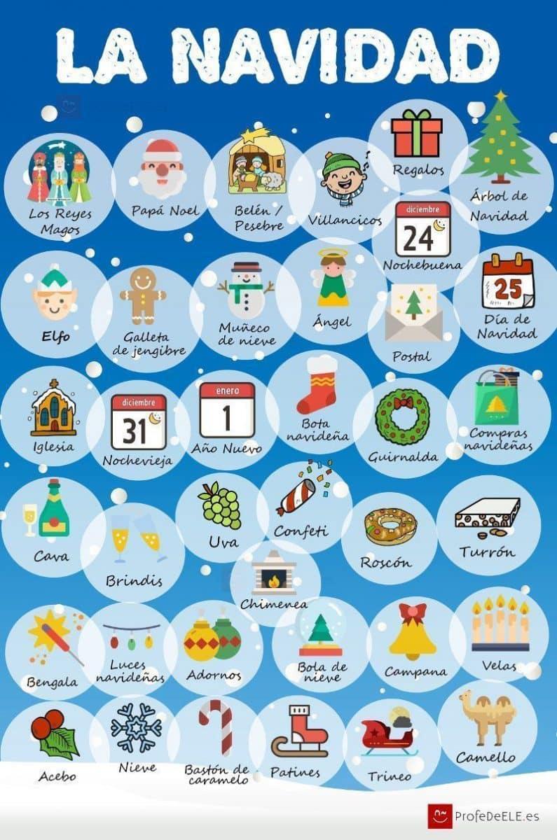 Vocabulario de la navidad for Objetos de navidad