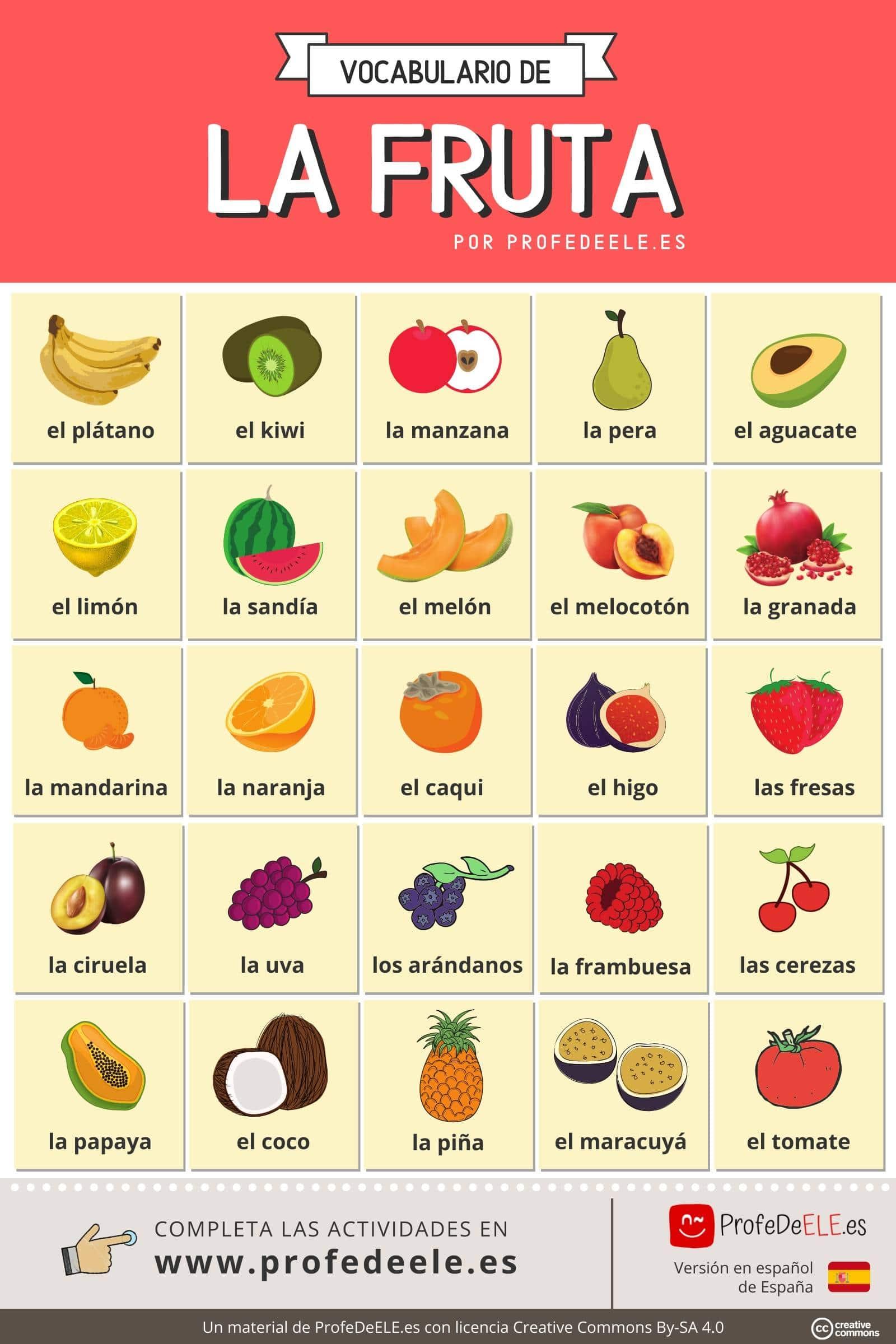 Infografía del vocabulario de la fruta en español