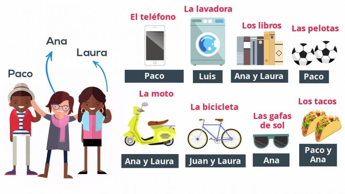 los posesivos en español 2 posesivos tónicos profedeele es