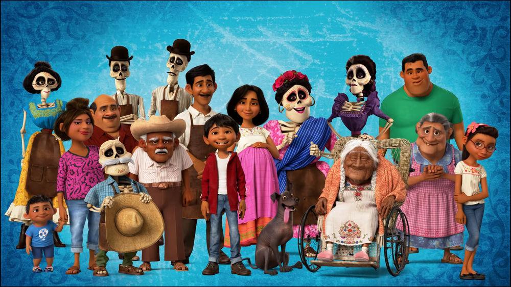 Actividades Interactivas Para La Película De Coco Profedeelees